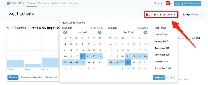 Odabir vremenskog razdoblja u Twitter Analyticsu