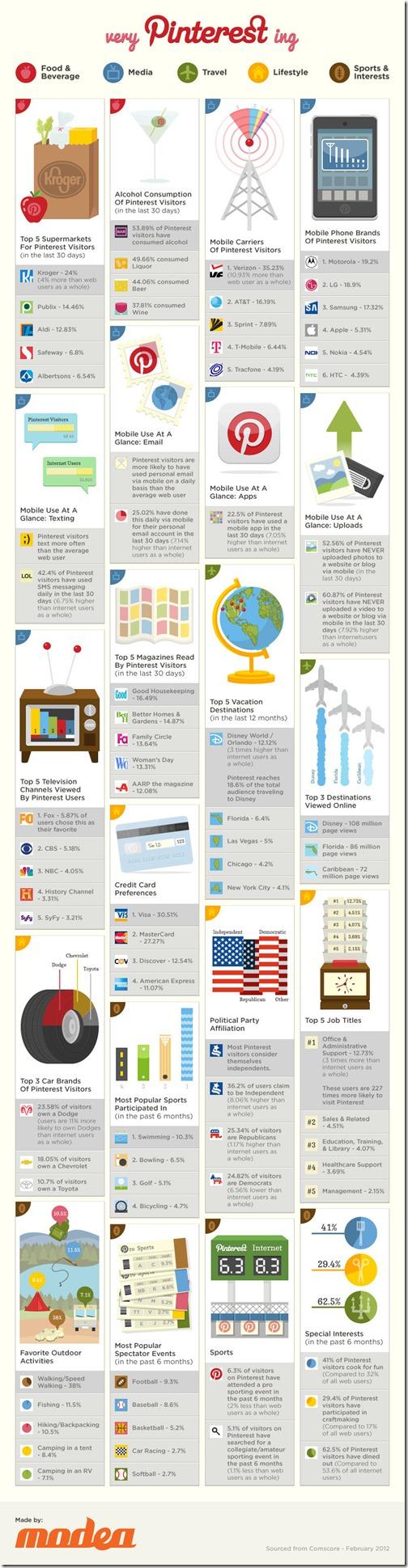 pinterest-infographic