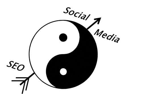 social_media_seo