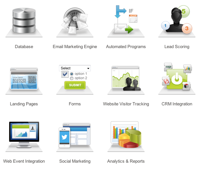 Marketing Automation Elements
